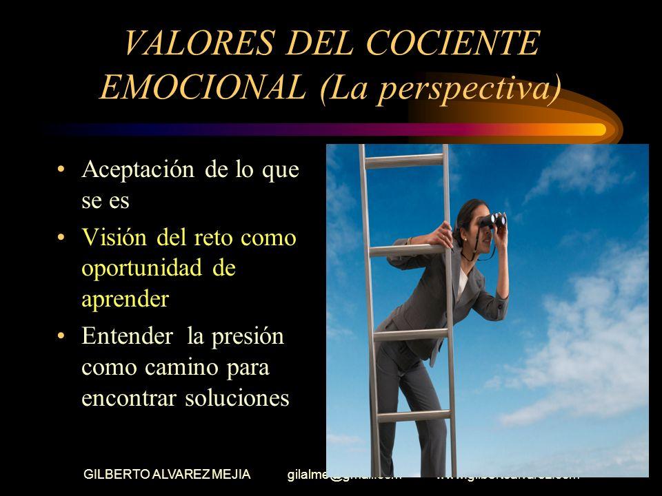GILBERTO ALVAREZ MEJIA gilalme@gmail.com www.gilbertoalvarez.com VALORES DEL COCIENTE EMOCIONAL LA PERSPECTIVA Encontrar el lado positivo de las cosas