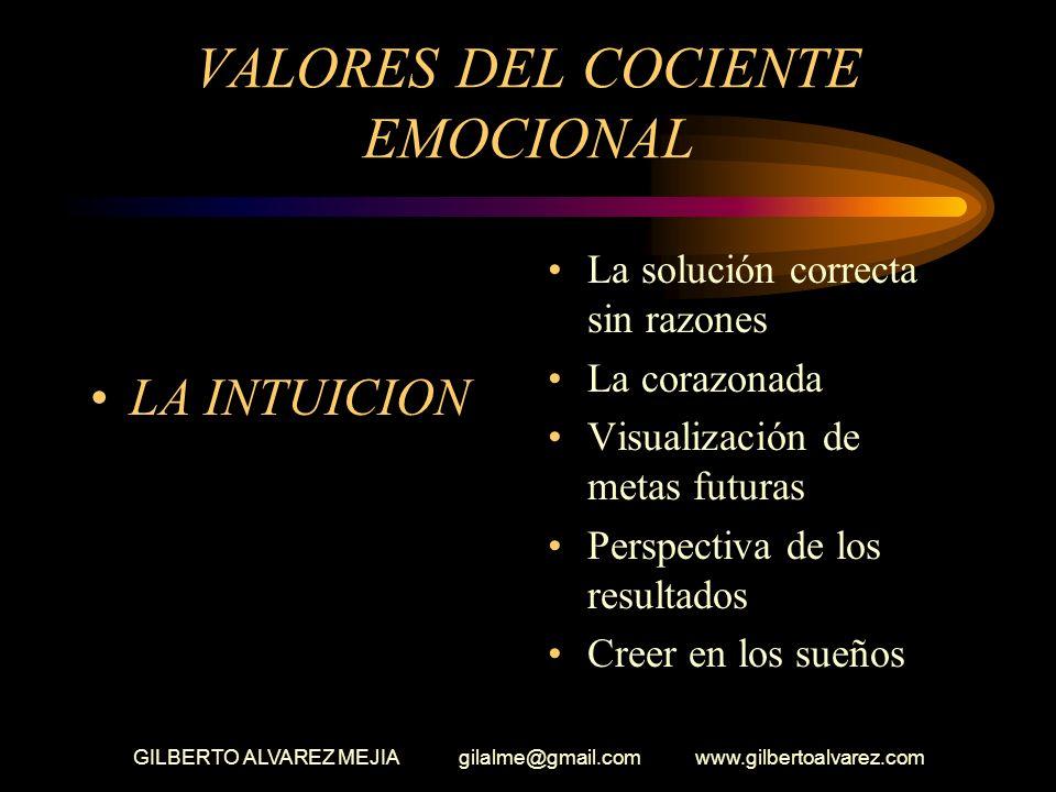 GILBERTO ALVAREZ MEJIA gilalme@gmail.com www.gilbertoalvarez.com VALORES DEL COCIENTE EMOCIONAL (La perspectiva) Aceptación de lo que se es Visión del