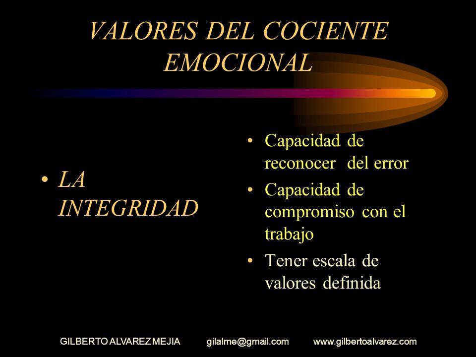 GILBERTO ALVAREZ MEJIA gilalme@gmail.com www.gilbertoalvarez.com VALORES DEL COCIENTE EMOCIONAL (el poder personal) Valorar la modestia Trabajar por e