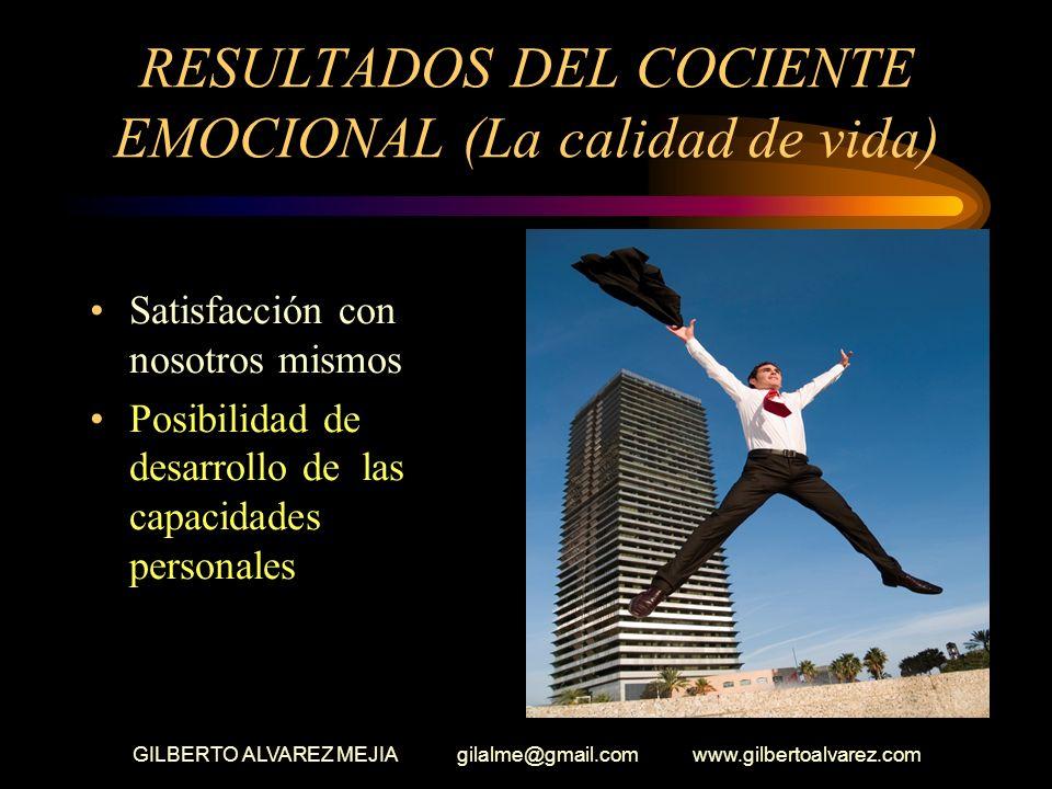 GILBERTO ALVAREZ MEJIA gilalme@gmail.com www.gilbertoalvarez.com RESULTADOS DEL COCIENTE EMOCIONAL CALIDAD DE VIDA Satisfacción con la vida Sentimient