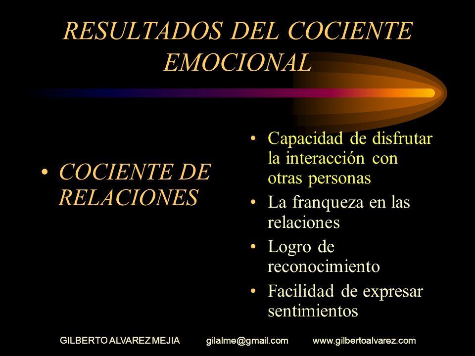 GILBERTO ALVAREZ MEJIA gilalme@gmail.com www.gilbertoalvarez.com RESULTADOS DEL COCIENTE EMOCIONAL (La calidad de vida) Satisfacción con nosotros mism