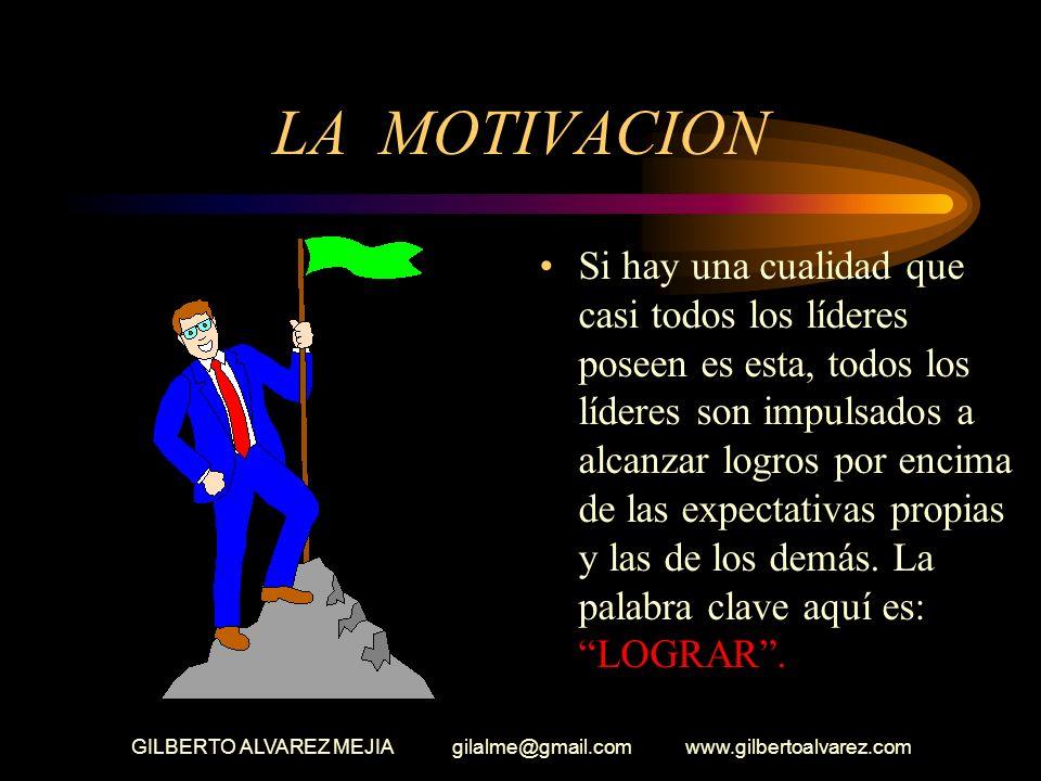 GILBERTO ALVAREZ MEJIA gilalme@gmail.com www.gilbertoalvarez.com LA MOTIVACION Si hay una cualidad que casi todos los líderes poseen es esta, todos los líderes son impulsados a alcanzar logros por encima de las expectativas propias y las de los demás.
