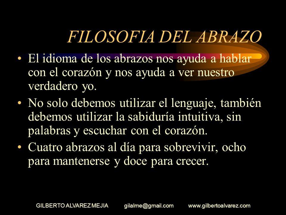 GILBERTO ALVAREZ MEJIA gilalme@gmail.com www.gilbertoalvarez.com Resultados del test Bosque - Hoy Compañía – La persona de tu vida Animal – Tamaño del