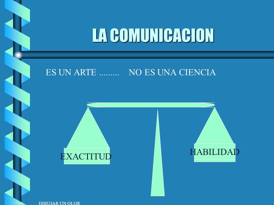 LA COMUNICACION ES UN ARTE......... NO ES UNA CIENCIA EXACTITUD HABILIDAD DIBUJAR UN OLOR