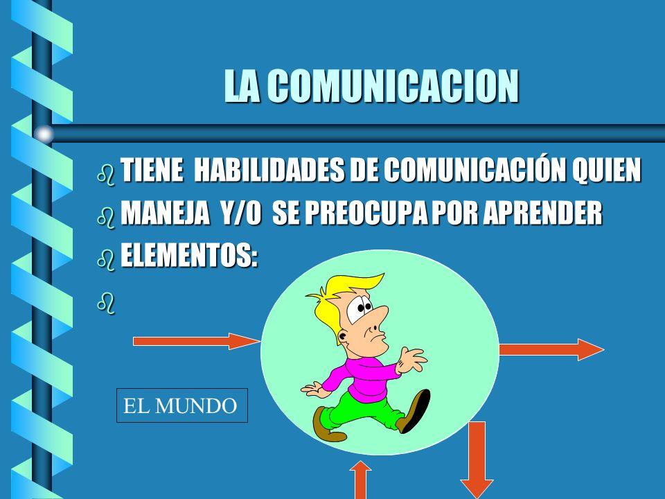 LA COMUNICACION b TIENE HABILIDADES DE COMUNICACIÓN QUIEN b MANEJA Y/0 SE PREOCUPA POR APRENDER b ELEMENTOS: b EL MUNDO