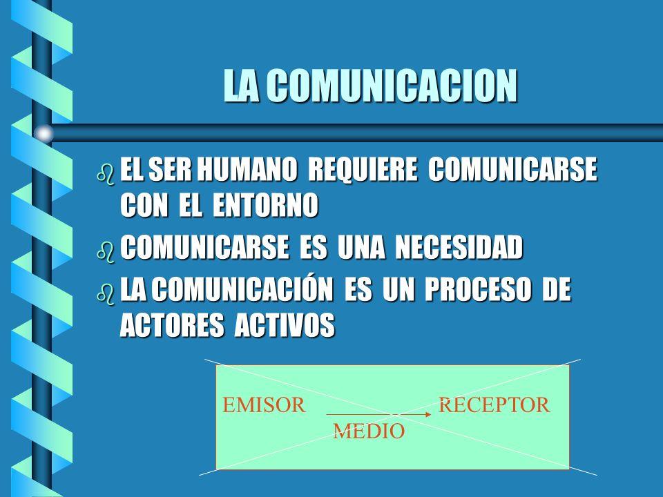 LA COMUNICACION b EL SER HUMANO REQUIERE COMUNICARSE CON EL ENTORNO b COMUNICARSE ES UNA NECESIDAD b LA COMUNICACIÓN ES UN PROCESO DE ACTORES ACTIVOS