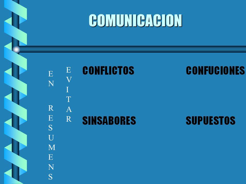COMUNICACION EN RESUMENSEN RESUMENS EVITAREVITAR