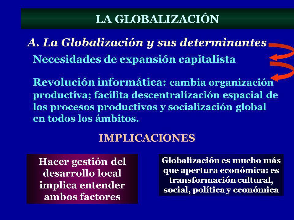 LA GLOBALIZACIÓN A. La Globalización y sus determinantes Necesidades de expansión capitalista Revolución informática: cambia organización productiva;