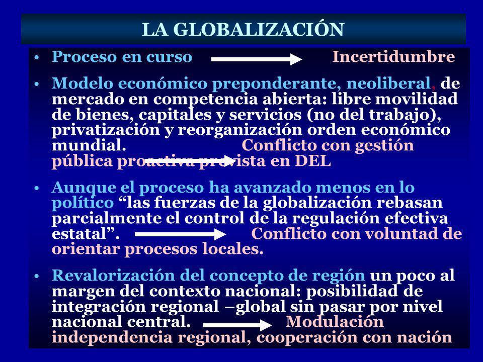 LA GLOBALIZACIÓN Proceso en curso Incertidumbre Modelo económico preponderante, neoliberal, de mercado en competencia abierta: libre movilidad de bien