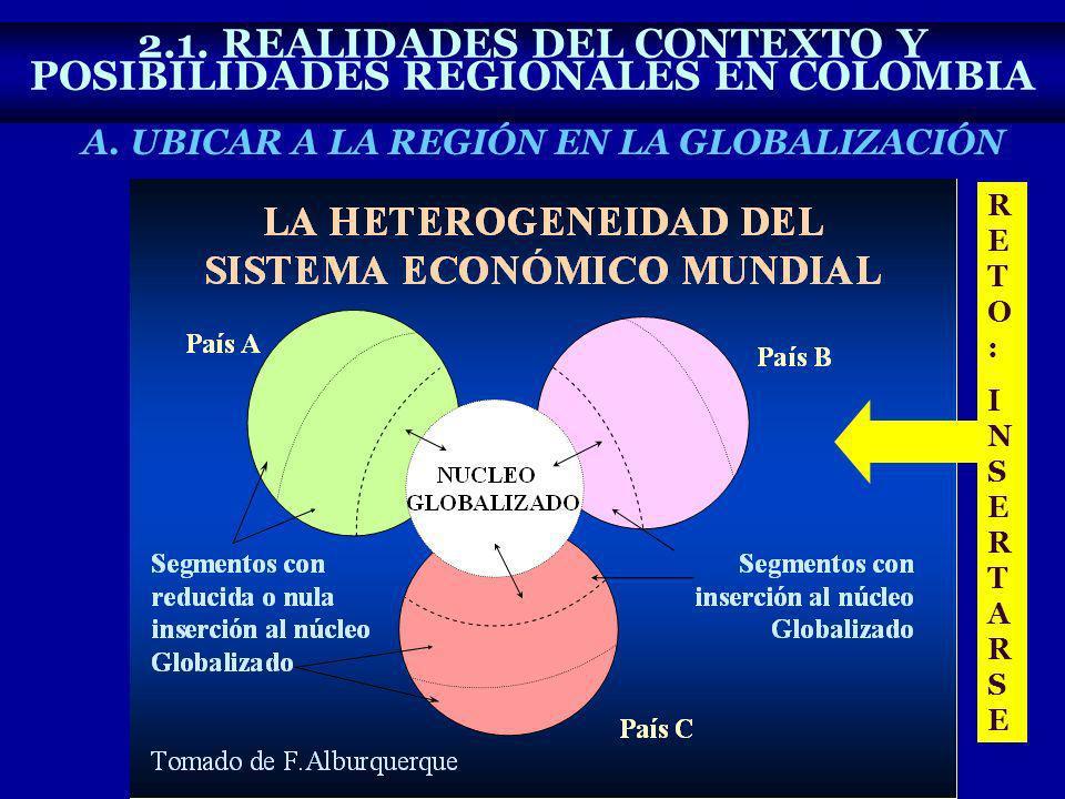 2.1. REALIDADES DEL CONTEXTO Y POSIBILIDADES REGIONALES EN COLOMBIA RETO:INSERTARSERETO:INSERTARSE A. UBICAR A LA REGIÓN EN LA GLOBALIZACIÓN