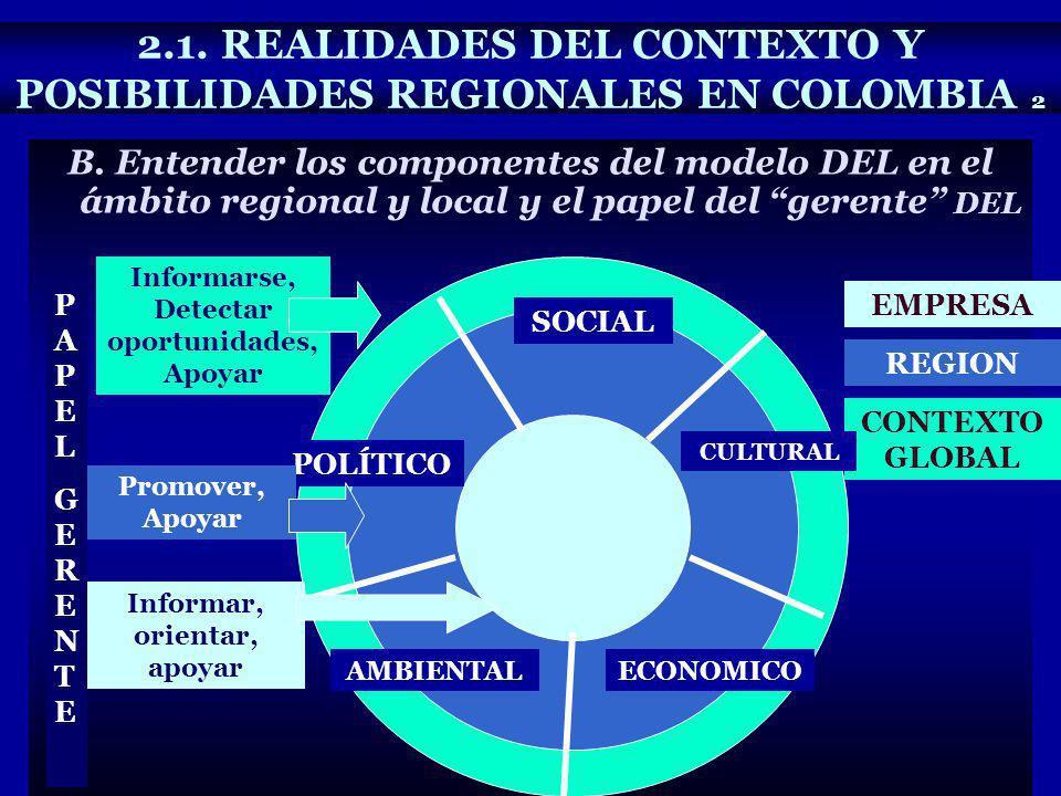 B. Entender los componentes del modelo DEL en el ámbito regional y local y el papel del gerente DEL 2.1. REALIDADES DEL CONTEXTO Y POSIBILIDADES REGIO