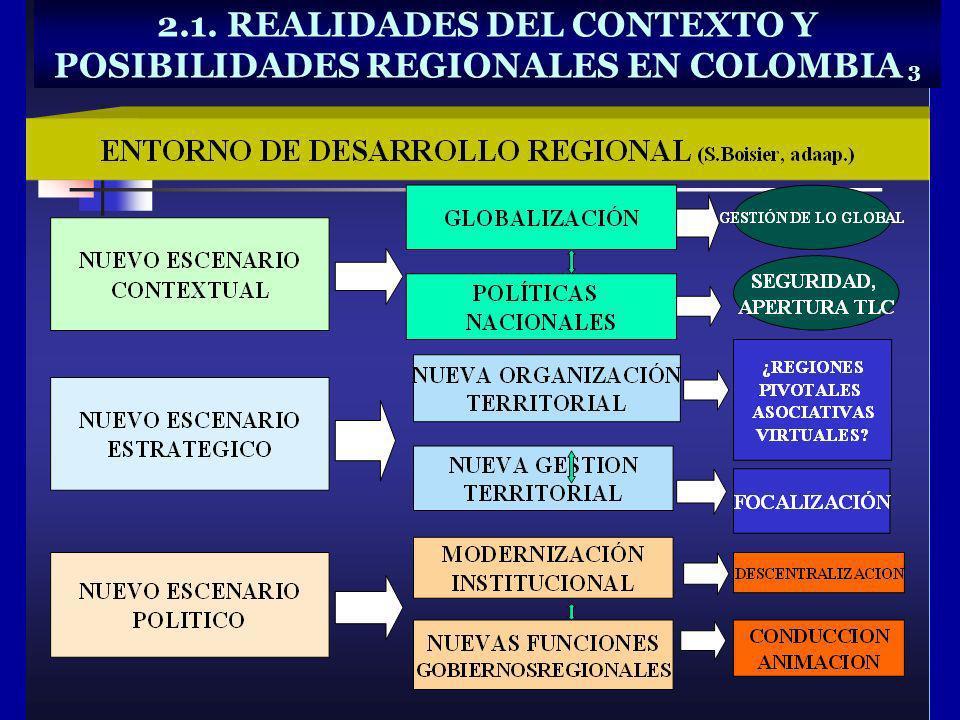 2.1. REALIDADES DEL CONTEXTO Y POSIBILIDADES REGIONALES EN COLOMBIA 3