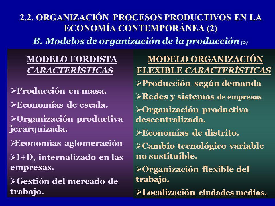MODELO FORDISTA CARACTERÍSTICAS Producción en masa. Economías de escala. Organización productiva jerarquizada. Economías aglomeración I+D, internaliza