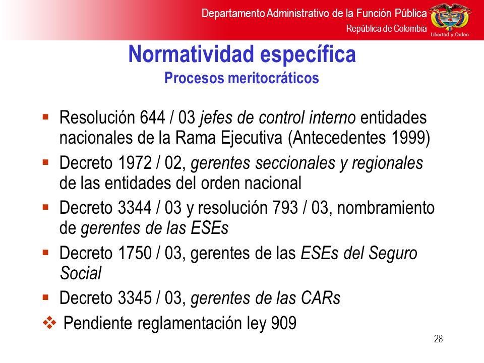 Departamento Administrativo de la Función Pública República de Colombia 28 Normatividad específica Procesos meritocráticos Resolución 644 / 03 jefes d