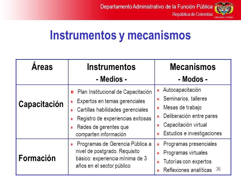 Departamento Administrativo de la Función Pública República de Colombia 36 Instrumentos y mecanismos ÁreasInstrumentos - Medios - Mecanismos - Modos -