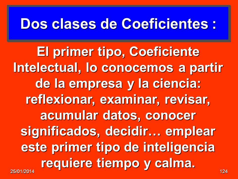 Dos clases de Coeficientes : El primer tipo, Coeficiente Intelectual, lo conocemos a partir de la empresa y la ciencia: reflexionar, examinar, revisar