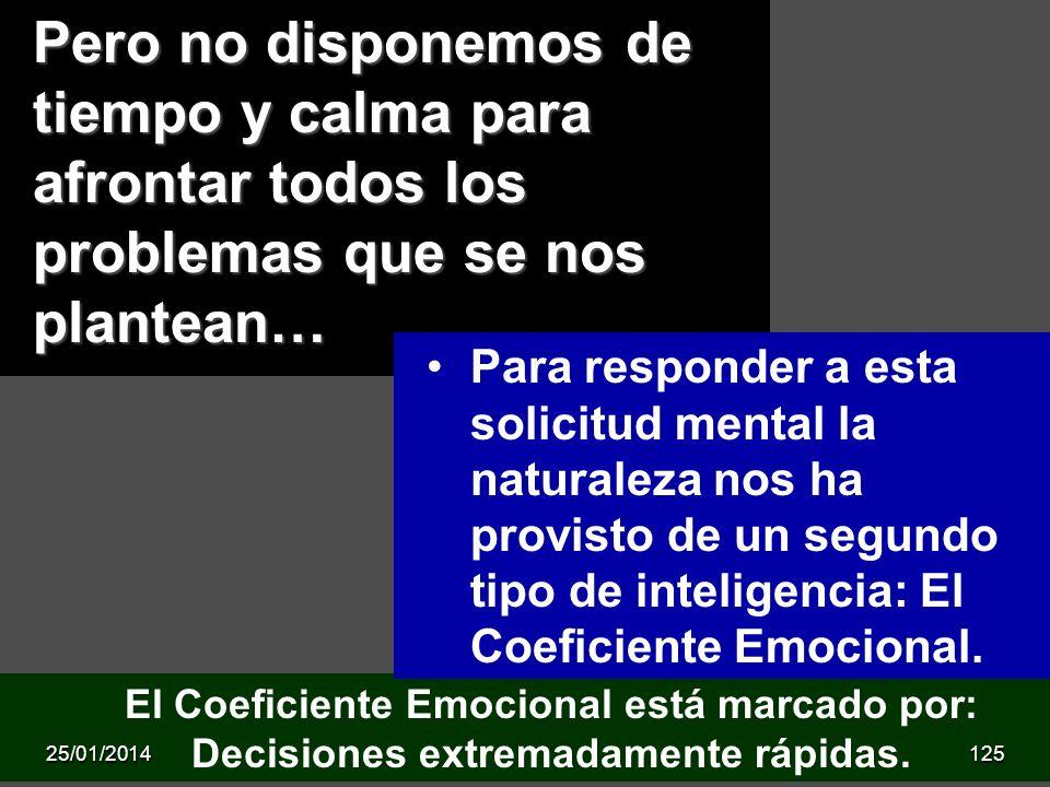 El Coeficiente Emocional está marcado por: Decisiones extremadamente rápidas. Pero no disponemos de tiempo y calma para afrontar todos los problemas q