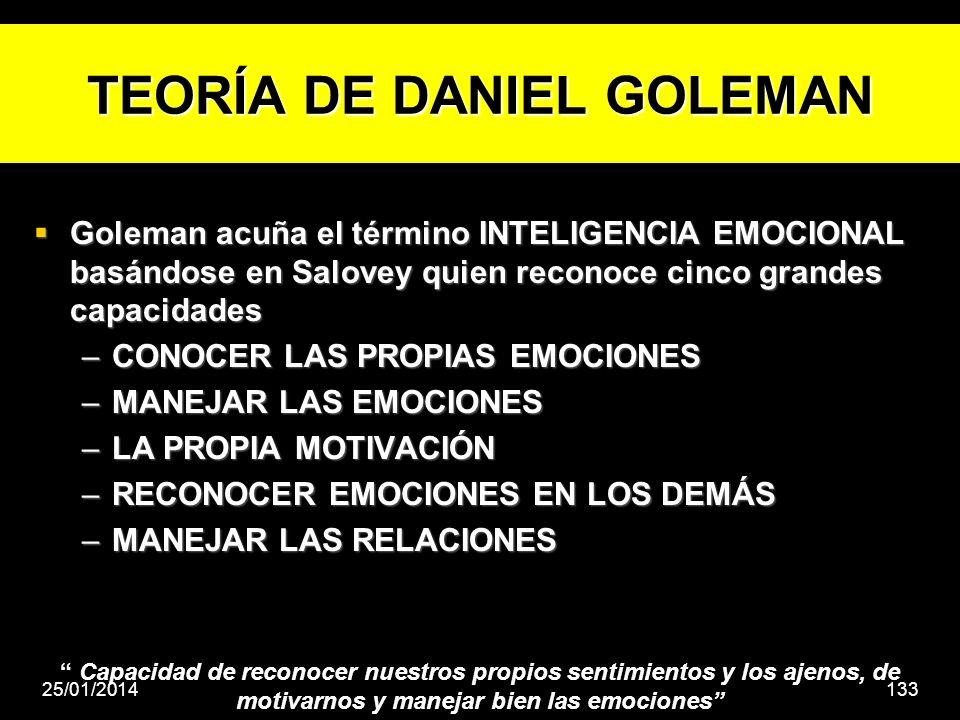 TEORÍA DE DANIEL GOLEMAN Goleman acuña el término INTELIGENCIA EMOCIONAL basándose en Salovey quien reconoce cinco grandes capacidades Goleman acuña e