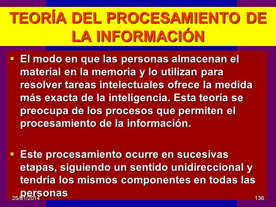 TEORÍA DEL PROCESAMIENTO DE LA INFORMACIÓN El modo en que las personas almacenan el material en la memoria y lo utilizan para resolver tareas intelectuales ofrece la medida más exacta de la inteligencia.