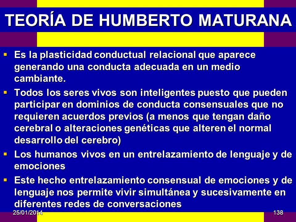 TEORÍA DE HUMBERTO MATURANA Es la plasticidad conductual relacional que aparece generando una conducta adecuada en un medio cambiante.
