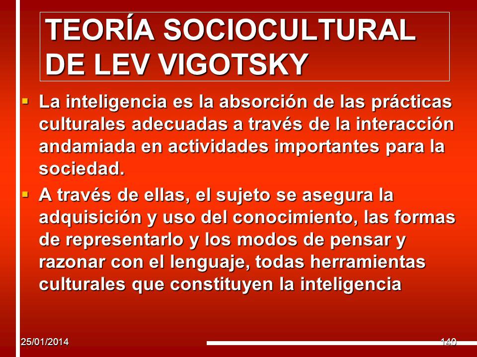 TEORÍA SOCIOCULTURAL DE LEV VIGOTSKY La inteligencia es la absorción de las prácticas culturales adecuadas a través de la interacción andamiada en actividades importantes para la sociedad.