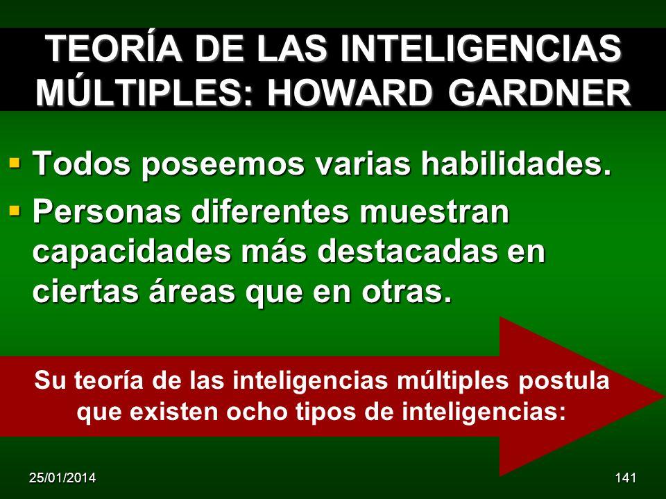 TEORÍA DE LAS INTELIGENCIAS MÚLTIPLES: HOWARD GARDNER Todos poseemos varias habilidades. Todos poseemos varias habilidades. Personas diferentes muestr