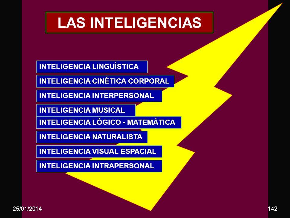 LAS INTELIGENCIAS INTELIGENCIA LINGUÍSTICA INTELIGENCIA CINÉTICA CORPORAL INTELIGENCIA MUSICAL INTELIGENCIA NATURALISTA INTELIGENCIA LÓGICO - MATEMÁTI
