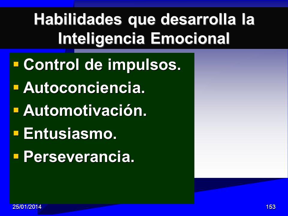 Control de impulsos. Control de impulsos. Autoconciencia. Autoconciencia. Automotivación. Automotivación. Entusiasmo. Entusiasmo. Perseverancia. Perse