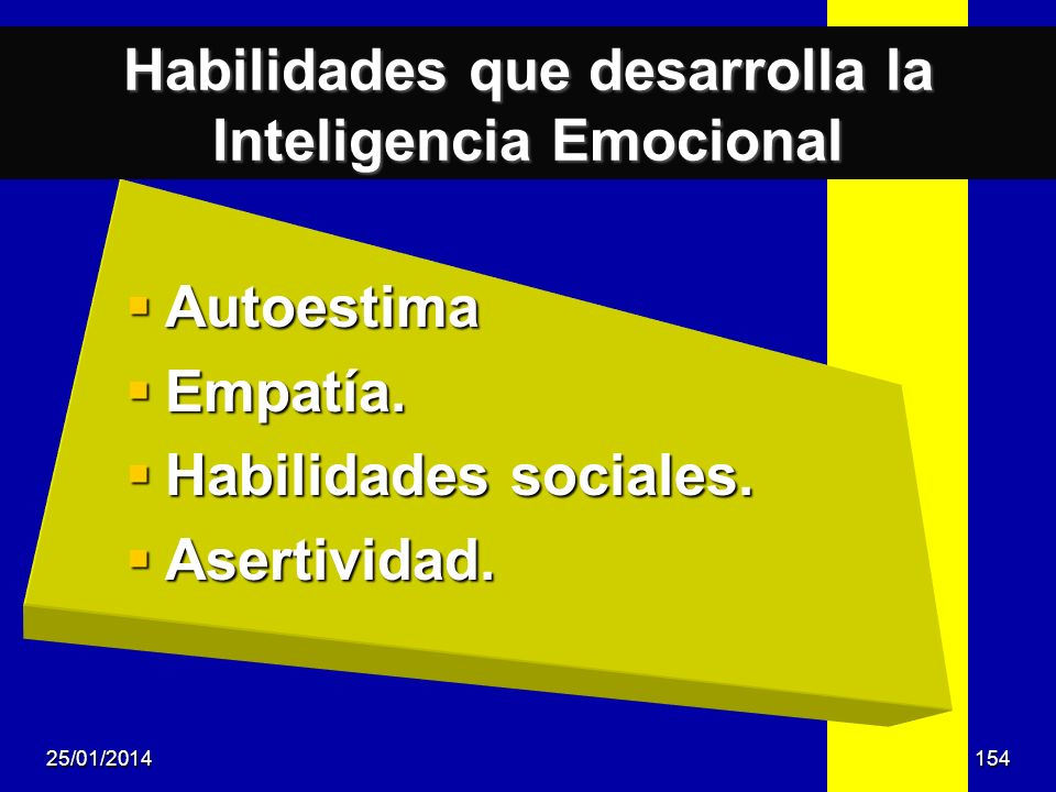 Autoestima Autoestima Empatía. Empatía. Habilidades sociales. Habilidades sociales. Asertividad. Asertividad. Habilidades que desarrolla la Inteligenc