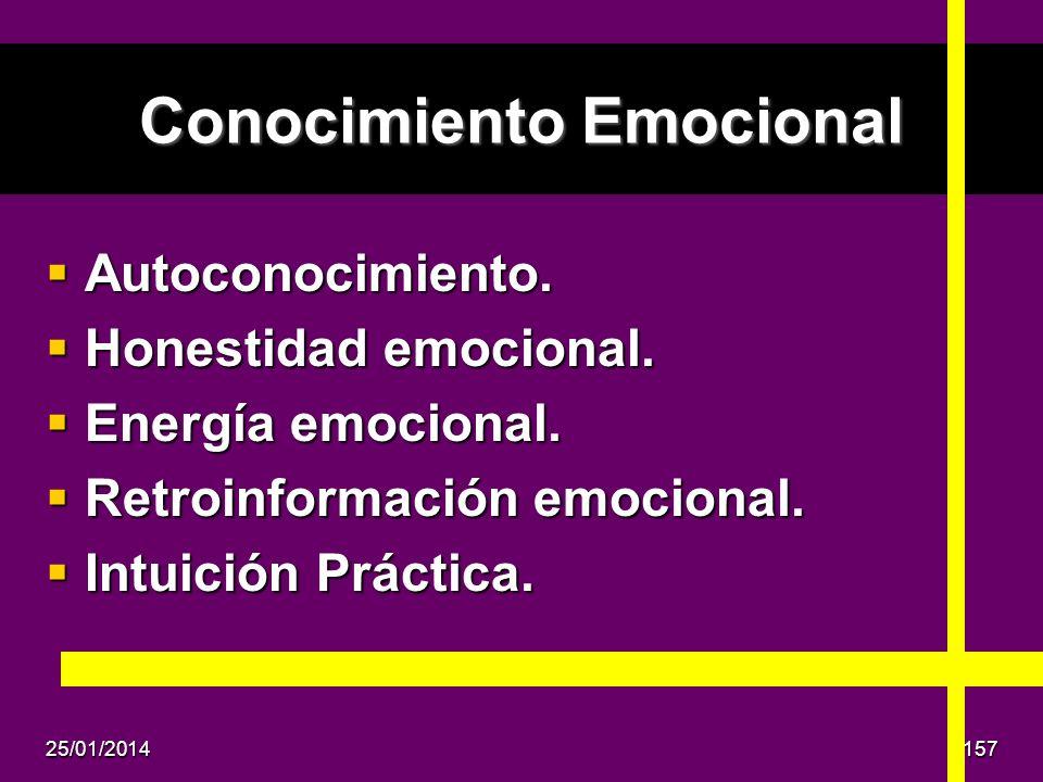 Conocimiento Emocional Autoconocimiento. Autoconocimiento. Honestidad emocional. Honestidad emocional. Energía emocional. Energía emocional. Retroinfo