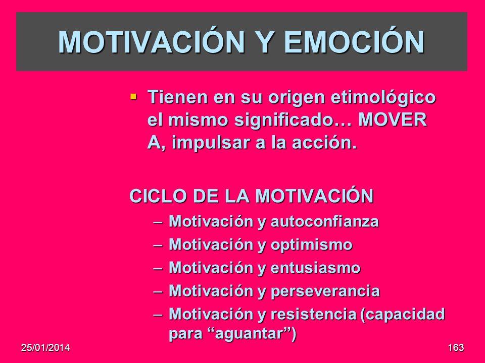 MOTIVACIÓN Y EMOCIÓN Tienen en su origen etimológico el mismo significado… MOVER A, impulsar a la acción. Tienen en su origen etimológico el mismo sig