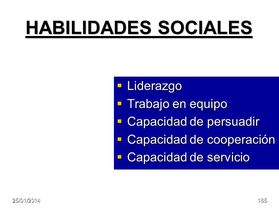 HABILIDADES SOCIALES Liderazgo Liderazgo Trabajo en equipo Trabajo en equipo Capacidad de persuadir Capacidad de persuadir Capacidad de cooperación Capacidad de cooperación Capacidad de servicio Capacidad de servicio 25/01/2014165