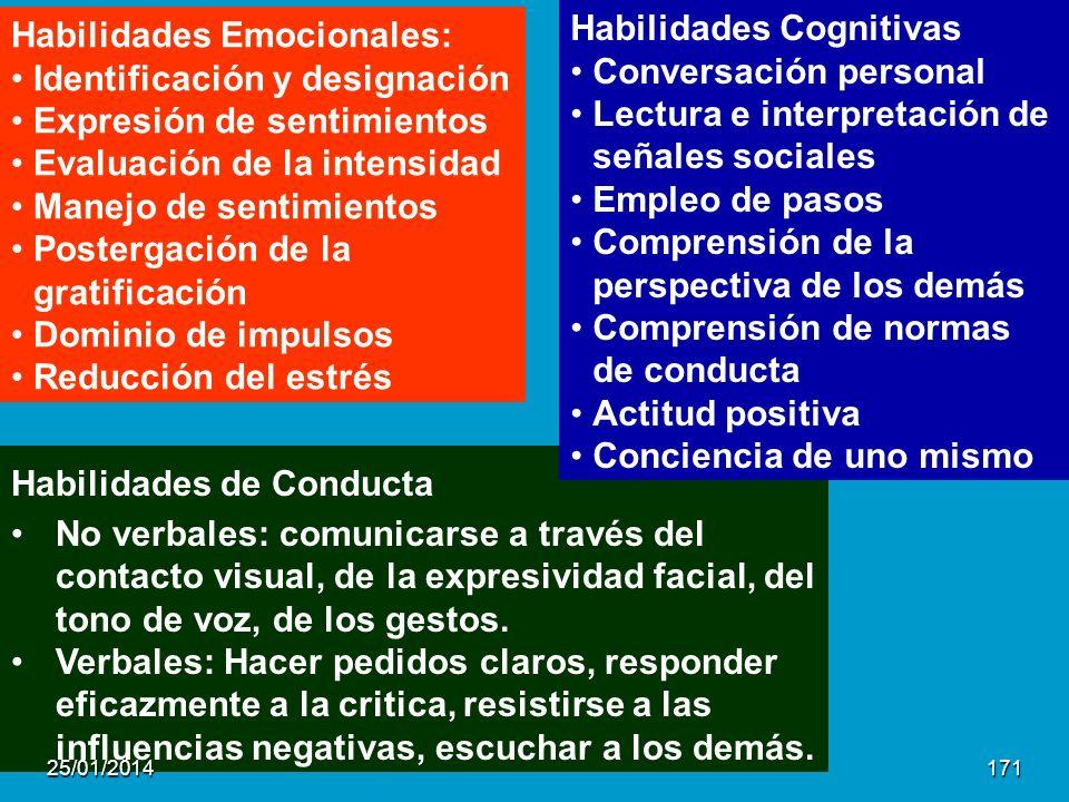 Habilidades de Conducta No verbales: comunicarse a través del contacto visual, de la expresividad facial, del tono de voz, de los gestos.