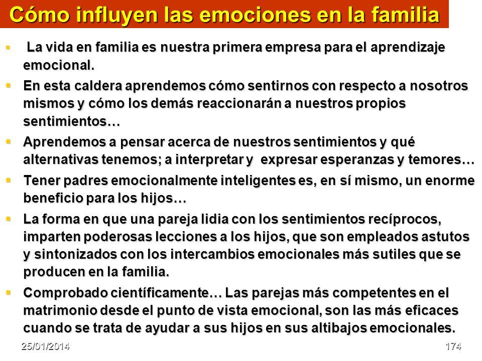 La vida en familia es nuestra primera empresa para el aprendizaje emocional.