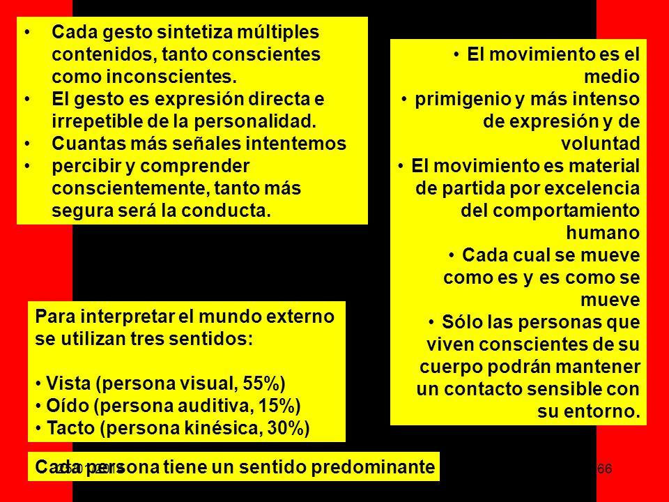 Cada gesto sintetiza múltiples contenidos, tanto conscientes como inconscientes. El gesto es expresión directa e irrepetible de la personalidad. Cuant