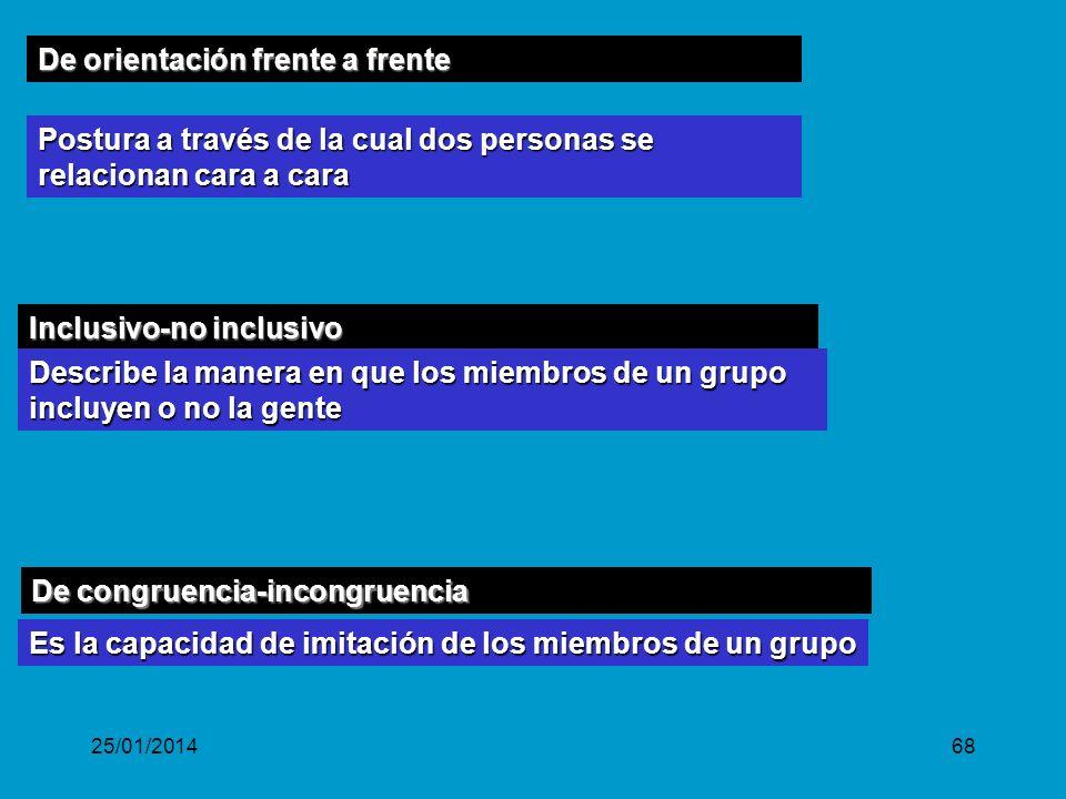 De orientación frente a frente Inclusivo-no inclusivo Describe la manera en que los miembros de un grupo incluyen o no la gente De congruencia-incongruencia Es la capacidad de imitación de los miembros de un grupo Postura a través de la cual dos personas se relacionan cara a cara 25/01/201468