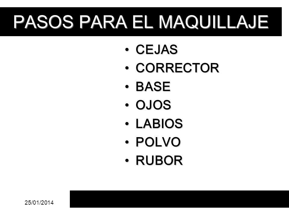 PASOS PARA EL MAQUILLAJE CEJASCEJAS CORRECTORCORRECTOR BASEBASE OJOSOJOS LABIOSLABIOS POLVOPOLVO RUBORRUBOR 25/01/201483
