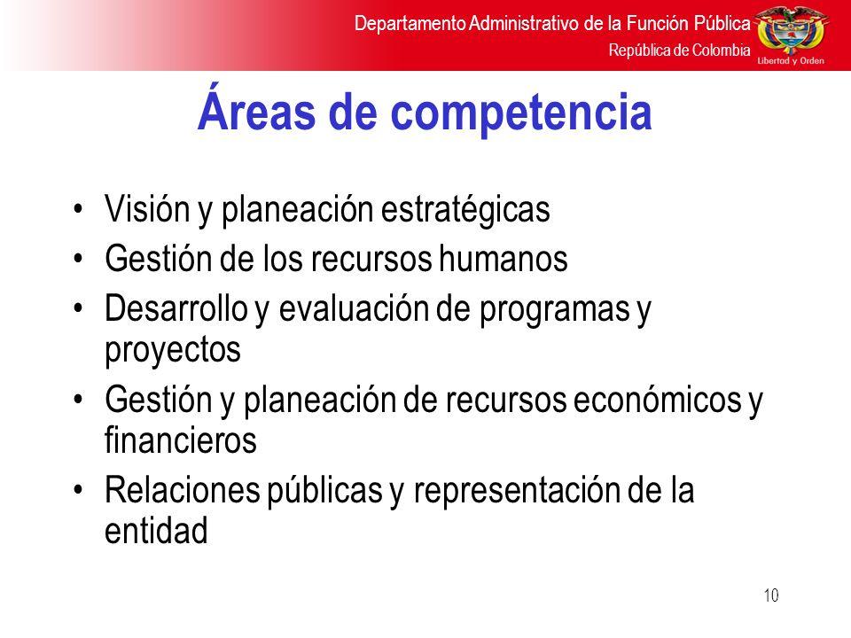 Departamento Administrativo de la Función Pública República de Colombia 10 Áreas de competencia Visión y planeación estratégicas Gestión de los recurs