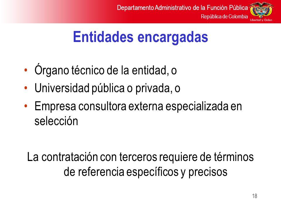 Departamento Administrativo de la Función Pública República de Colombia 18 Entidades encargadas Órgano técnico de la entidad, o Universidad pública o