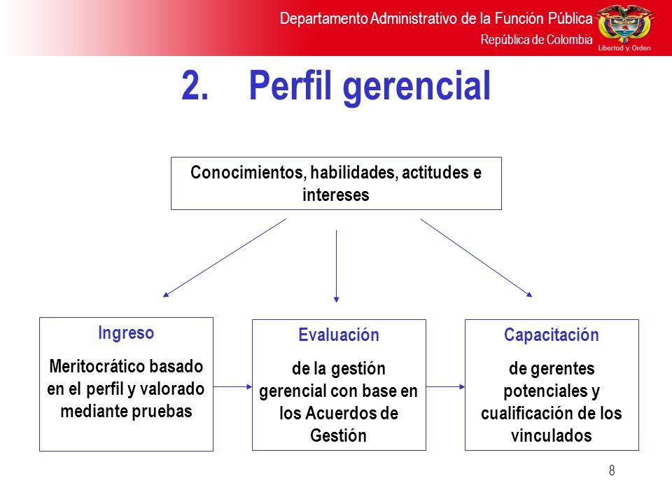 Departamento Administrativo de la Función Pública República de Colombia 8 2.Perfil gerencial Conocimientos, habilidades, actitudes e intereses Ingreso