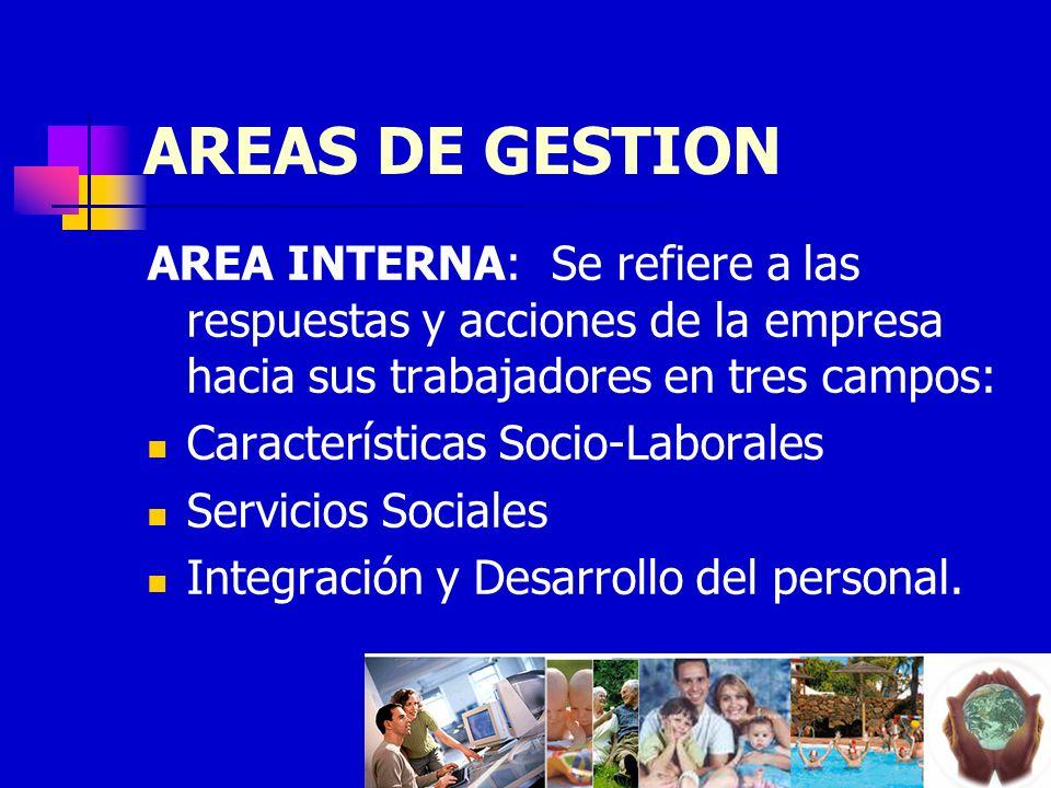 AREAS DE GESTION AREA INTERNA: Se refiere a las respuestas y acciones de la empresa hacia sus trabajadores en tres campos: Características Socio-Labor