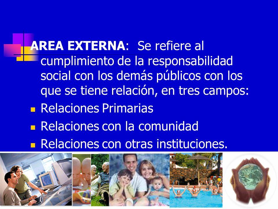 AREA EXTERNA: Se refiere al cumplimiento de la responsabilidad social con los demás públicos con los que se tiene relación, en tres campos: Relaciones