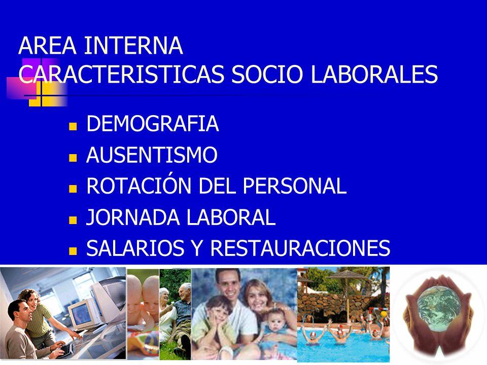 DEMOGRAFIA AUSENTISMO ROTACIÓN DEL PERSONAL JORNADA LABORAL SALARIOS Y RESTAURACIONES RELACIONES LABORALES AREA INTERNA CARACTERISTICAS SOCIO LABORALE