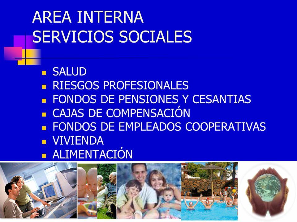 AREA INTERNA SERVICIOS SOCIALES SALUD RIESGOS PROFESIONALES FONDOS DE PENSIONES Y CESANTIAS CAJAS DE COMPENSACIÓN FONDOS DE EMPLEADOS COOPERATIVAS VIV