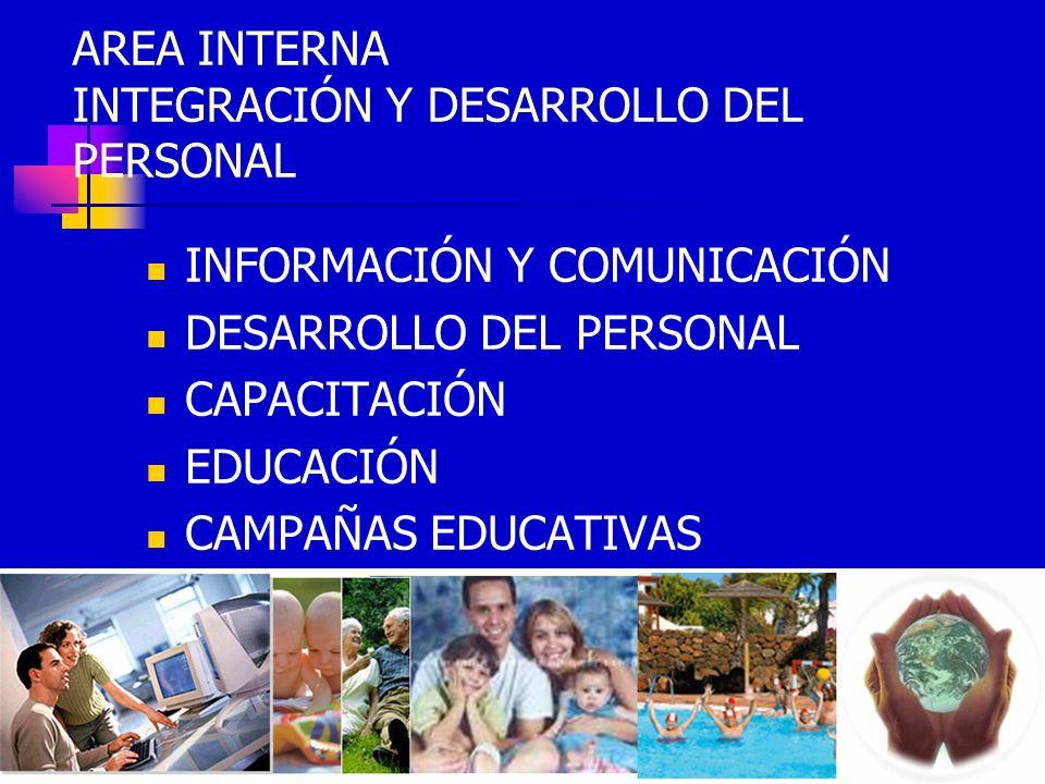 AREA INTERNA INTEGRACIÓN Y DESARROLLO DEL PERSONAL INFORMACIÓN Y COMUNICACIÓN DESARROLLO DEL PERSONAL CAPACITACIÓN EDUCACIÓN CAMPAÑAS EDUCATIVAS TIEMP