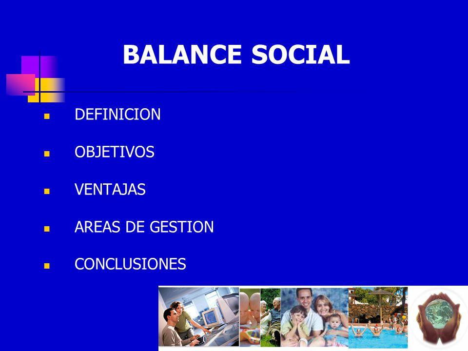 DEFINICION OBJETIVOS VENTAJAS AREAS DE GESTION CONCLUSIONES BALANCE SOCIAL