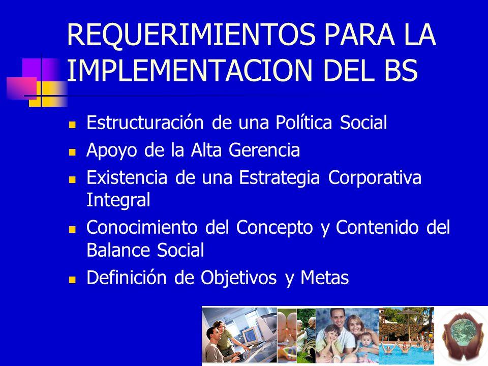 REQUERIMIENTOS PARA LA IMPLEMENTACION DEL BS Estructuración de una Política Social Apoyo de la Alta Gerencia Existencia de una Estrategia Corporativa
