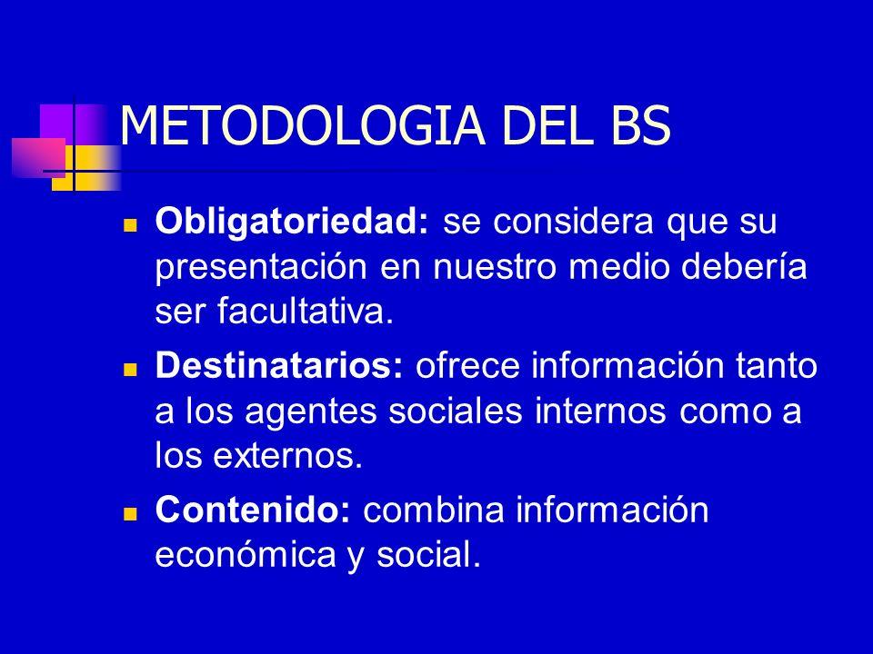 METODOLOGIA DEL BS Obligatoriedad: se considera que su presentación en nuestro medio debería ser facultativa. Destinatarios: ofrece información tanto