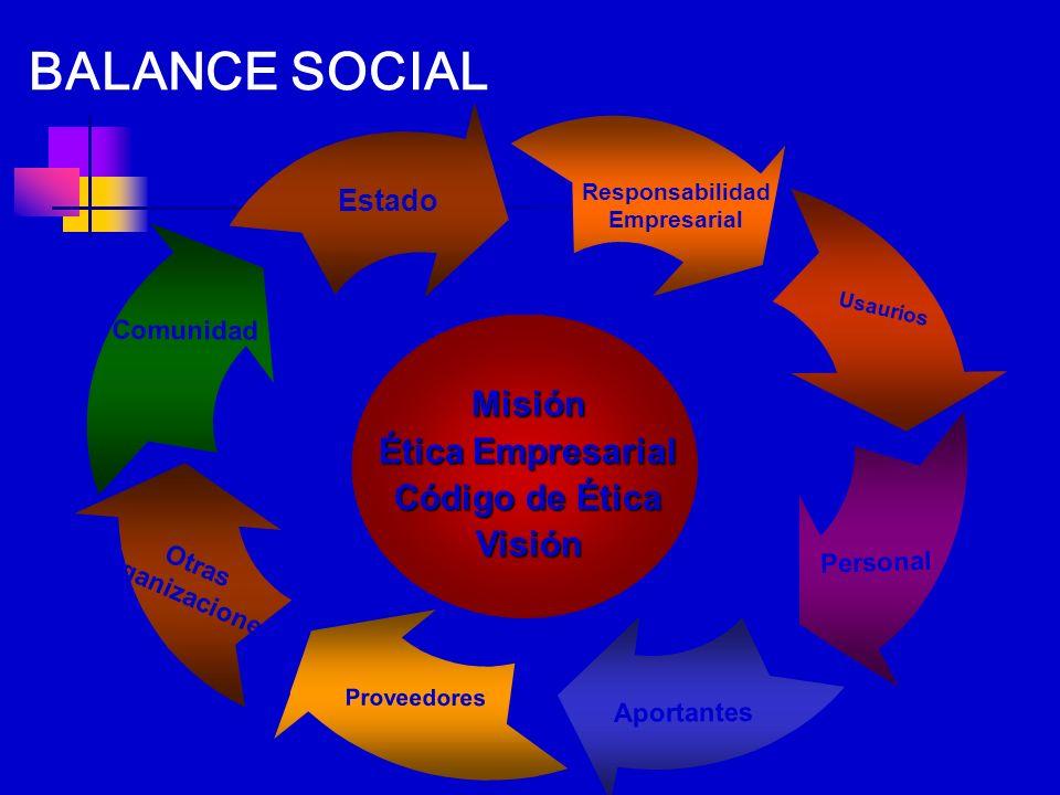 Misión Ética Empresarial Código de Ética Visión Proveedores Otras organizaciones Aportantes Personal Comunidad Usaurios Estado Responsabilidad Empresa