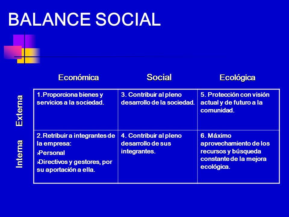 EconómicaSocial Externa 1.Proporciona bienes y servicios a la sociedad. 3. Contribuir al pleno desarrollo de la sociedad. 5. Protección con visión act